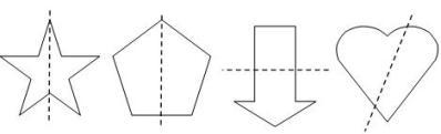 ejes de simetria